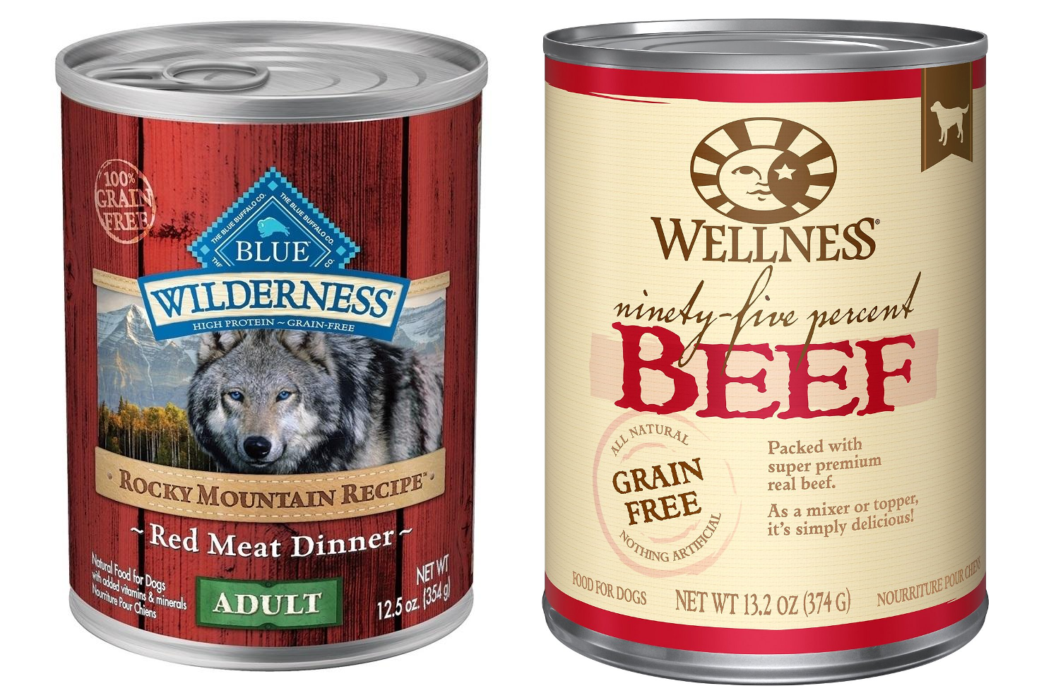 Blue Buffalo Wellness Announce Pet Food Recalls For Elevated